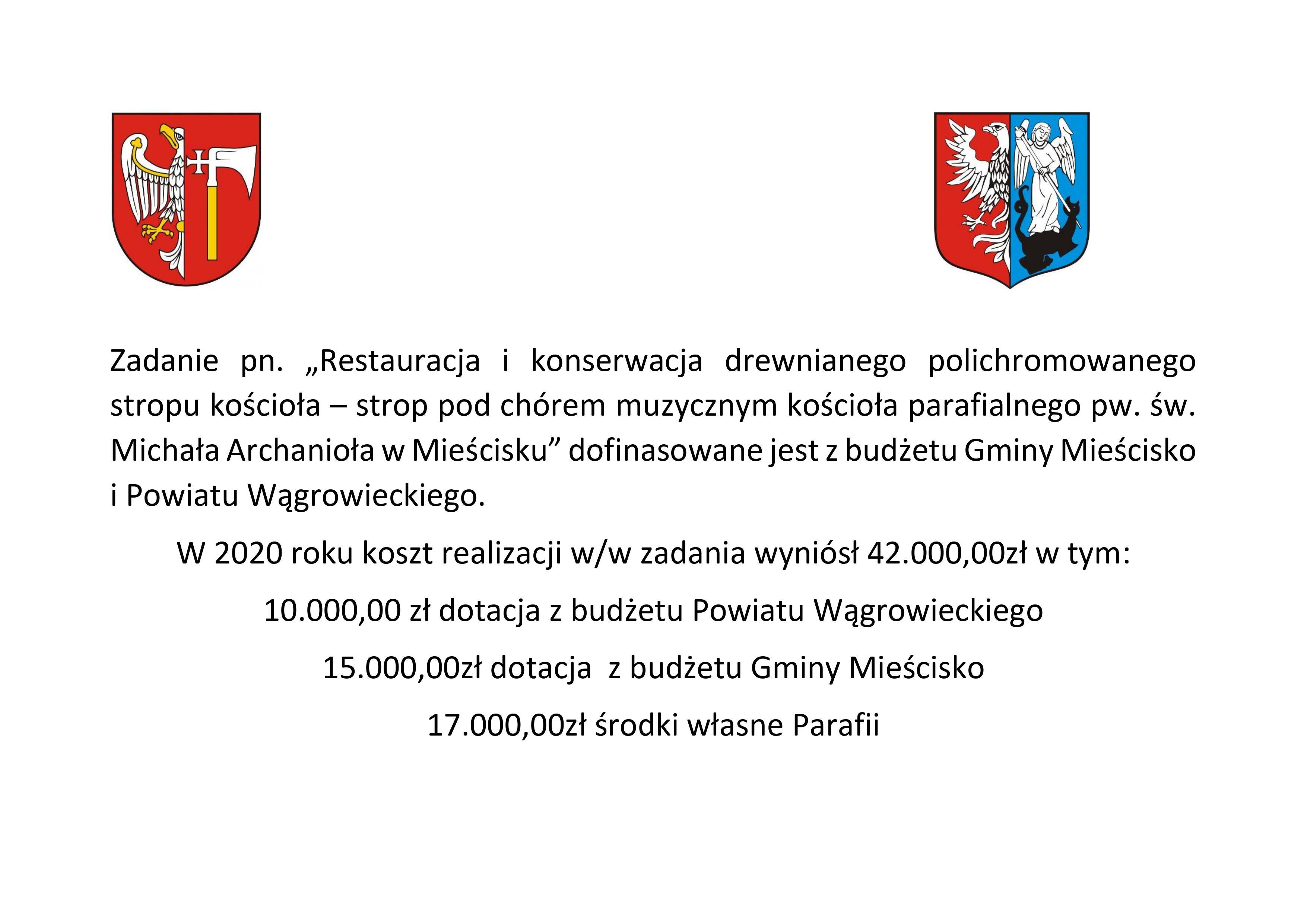 Dofinansowanie 2020 r.